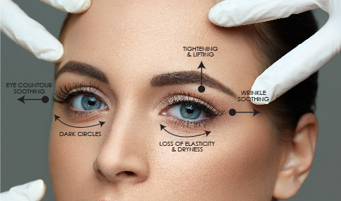 Age Management Eye Cream